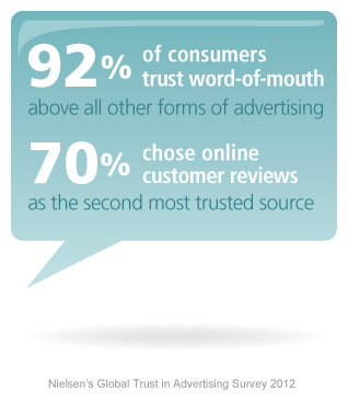 Online Reviews Among The Most Trusted Sources Of Information